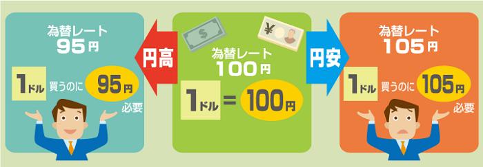 -1円高.png