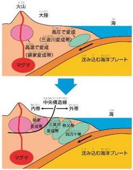 中央構造線-2.jpg