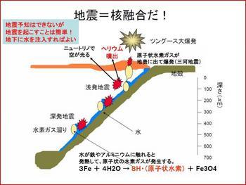 地震核融合.jpg